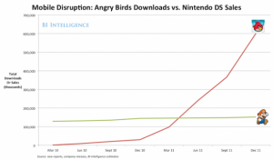 PageLines- disruption_angrybird.png