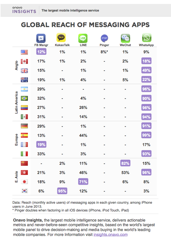 Global-Messaging-Report-1