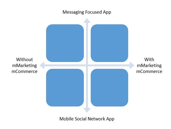 Positioning_Matrix_Messaging_Apps